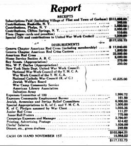 An account of the War Chest's activities for the newspaper